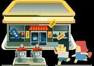民营加油站会员系统怎么设置会员营销方案(图8)